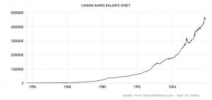 canada-banks-balance-sheet