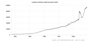 canada-central-bank-balance-sheet
